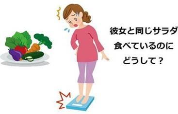 体重計で体重を気にする女性