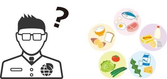原因解明が不明な食中毒