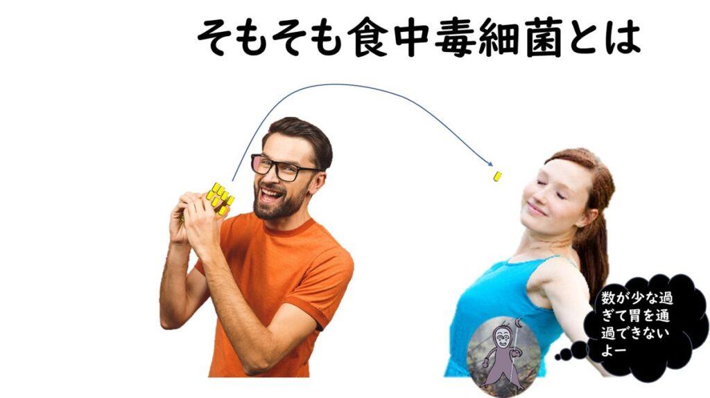 食中毒菌は空気感染しない