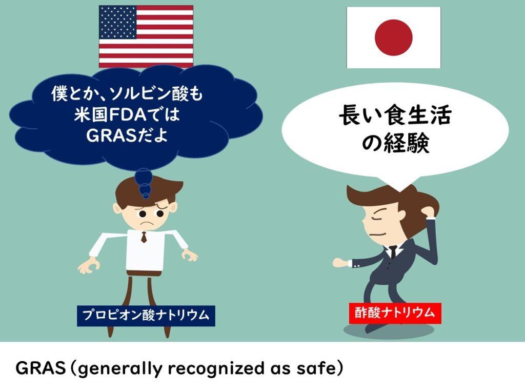ソルビン酸は米国ではGRAS